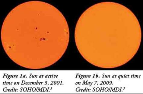 Research paper on sunspots
